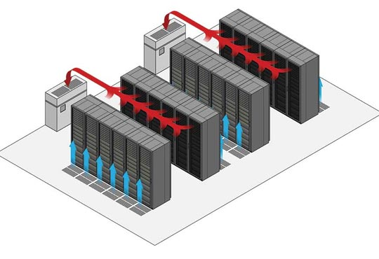 Fire Protection: Three-Levels of Fire Safety that Data Centers Must Address