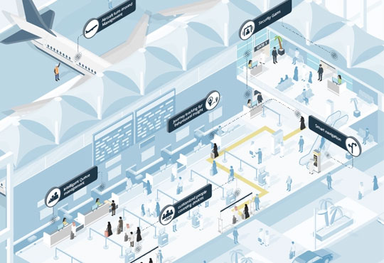 How the Utilization of IoT is Benefitting the Airport Security