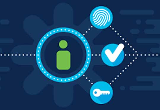 Why Identity Management Doesn't Need a 'Day'