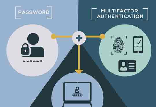 How Does Multi-Factor Authentication Benefit Enterprises?