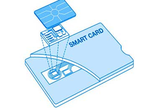 Strengthening IoT Security with Smart Cards